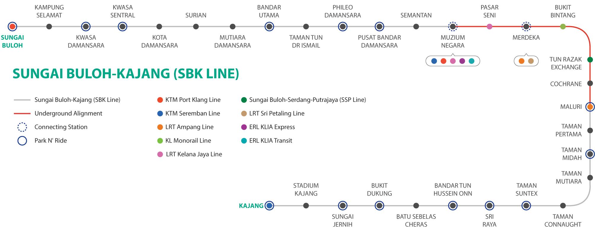 Sungai Buloh – Kajang (SBK Line) – MRT Corp